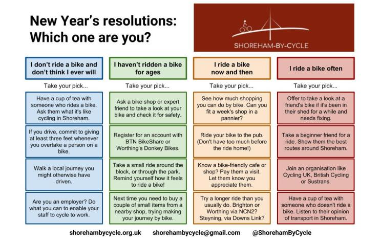 sbc new year's resolutions (3)